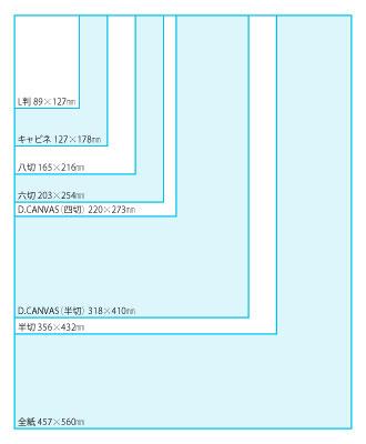 写真サイズのサンプル